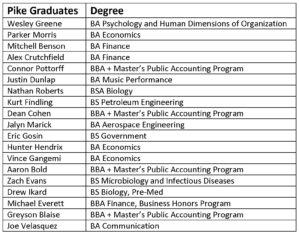 2019 Pike graduates